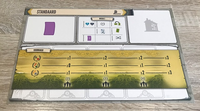 Tapestry Spel: Automa-Tableau (voor de Solovariant)